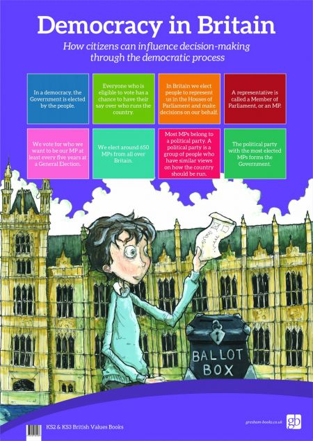 British Values Democracy in Britain Poster