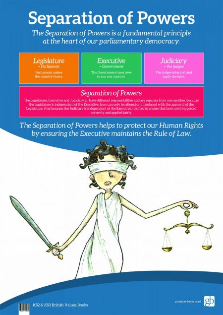 British Values The Separation of Powers poster