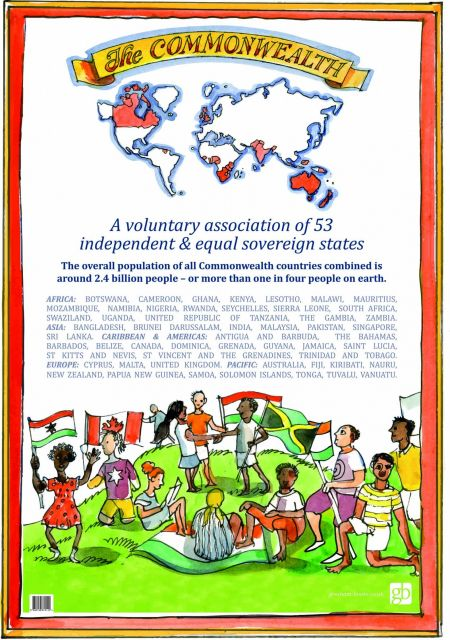 British Values The Commonwealth Poster